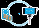 FreedomPop Global SIM Kit w/ Selfie Stick for $1 + free shipping